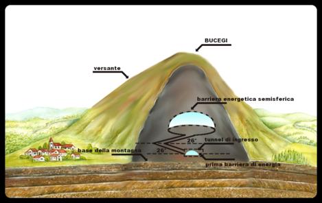 ricostruzione-monte-bucegi-in-romania