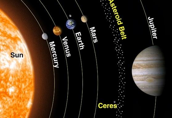 dwarf-planets